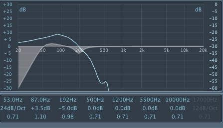 Audio Equalizer for Bass Guitar